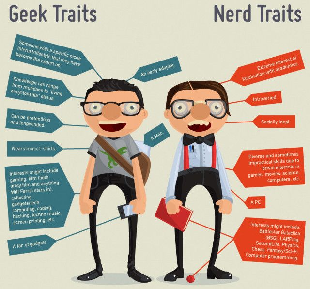 geek vs nerd infographie