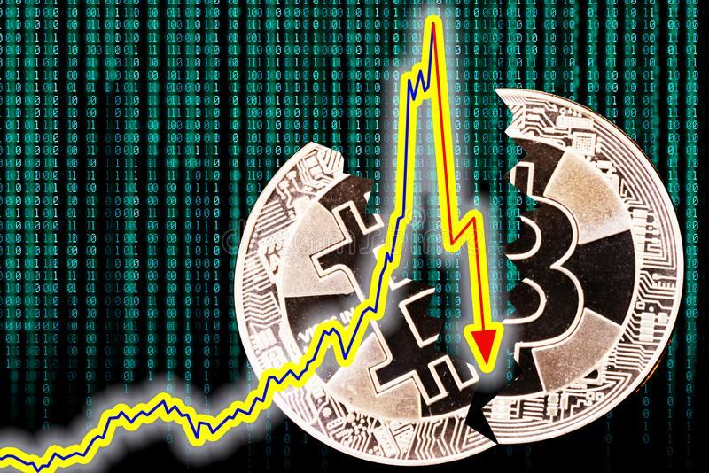 risques du bitcoin